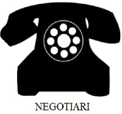 Negotiari3