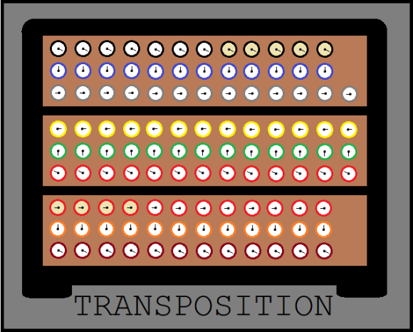 Transposition LogoInked